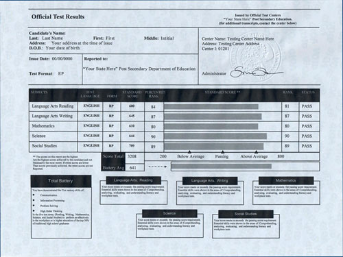 Fake GED Scoresheet