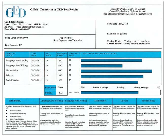Fake Idaho Ged Fake Idaho Ged Certificate And Score Sheet Idged